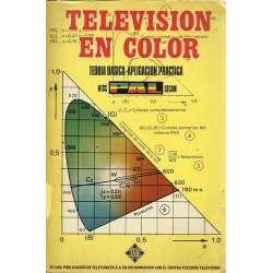 TELEVISIÓN EN COLOR. Teoría básica, aplicación práctica
