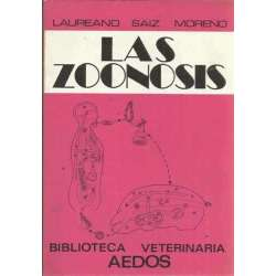 LA ZOONOSIS. Aspectos Sanitarios, Económicos y Sociales. Etiología. Epidemiología. Diagnostico y Profilaxis