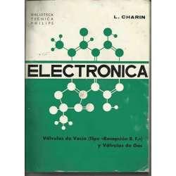 ELECTRONICA I. Válvulas de vacío y válvulas de gas