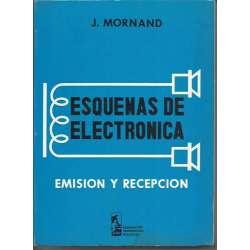 ESQUEMAS DE ELECTRONICA. Emision y recepcion