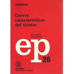 Curvas. Características del tiristor